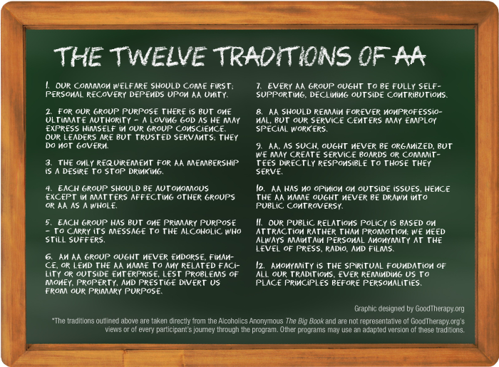 12-traditions-02.5