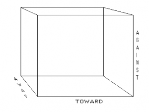 A three dimensional cube representing relational movements
