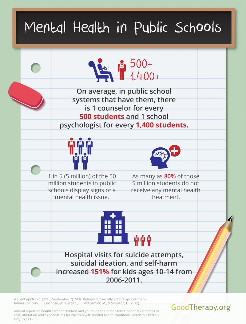 Addressing The Rising Mental Health Crisis In Public Schools