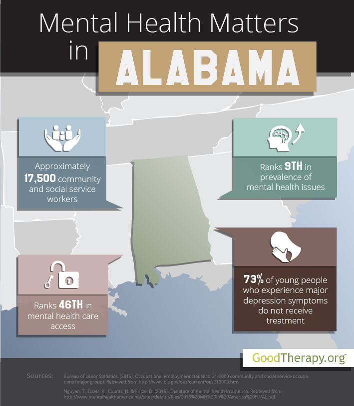 Alabama Mental Health Statistics