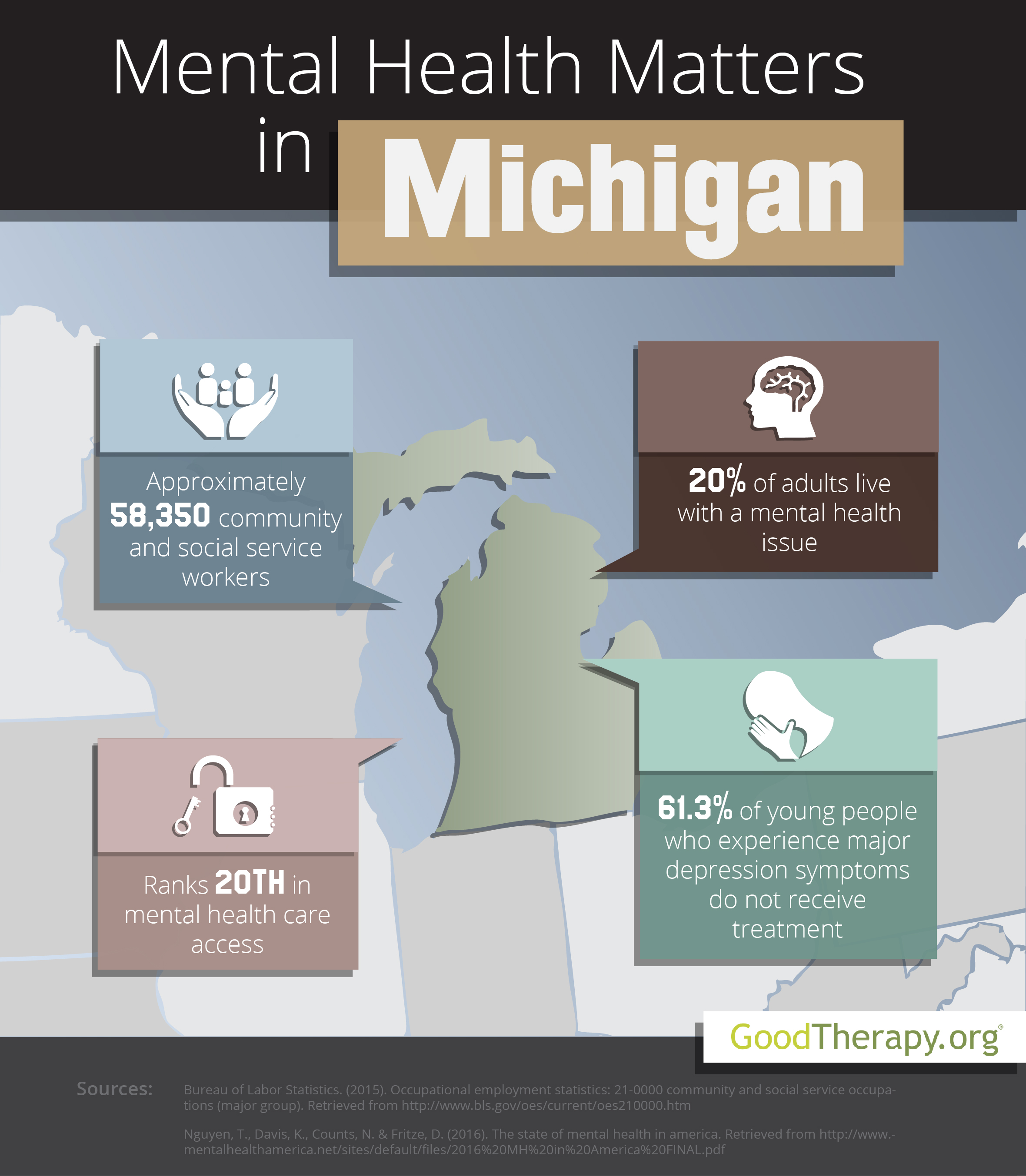 Michigan Mental Health Statistics