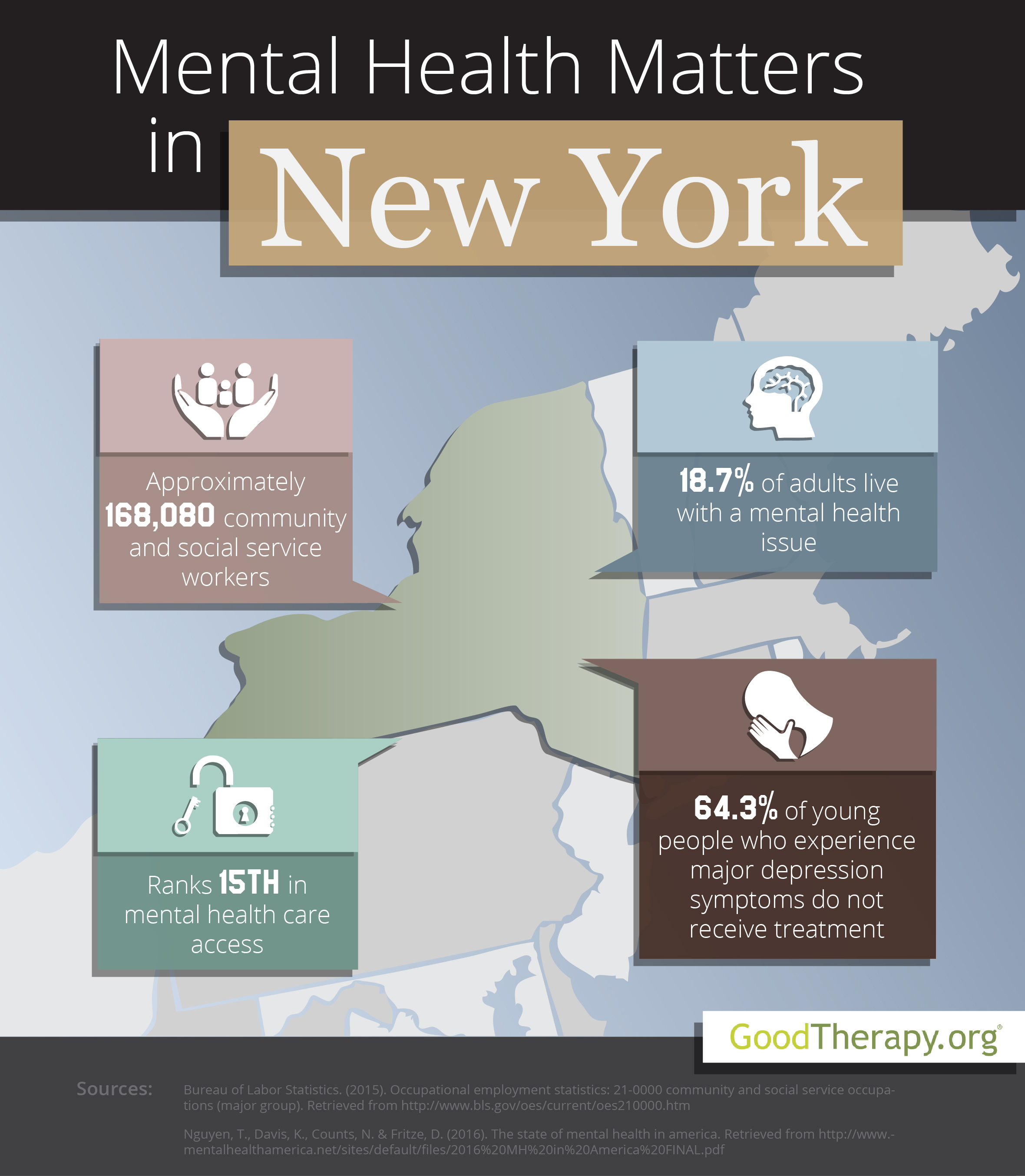 New York Mental Health Statistics
