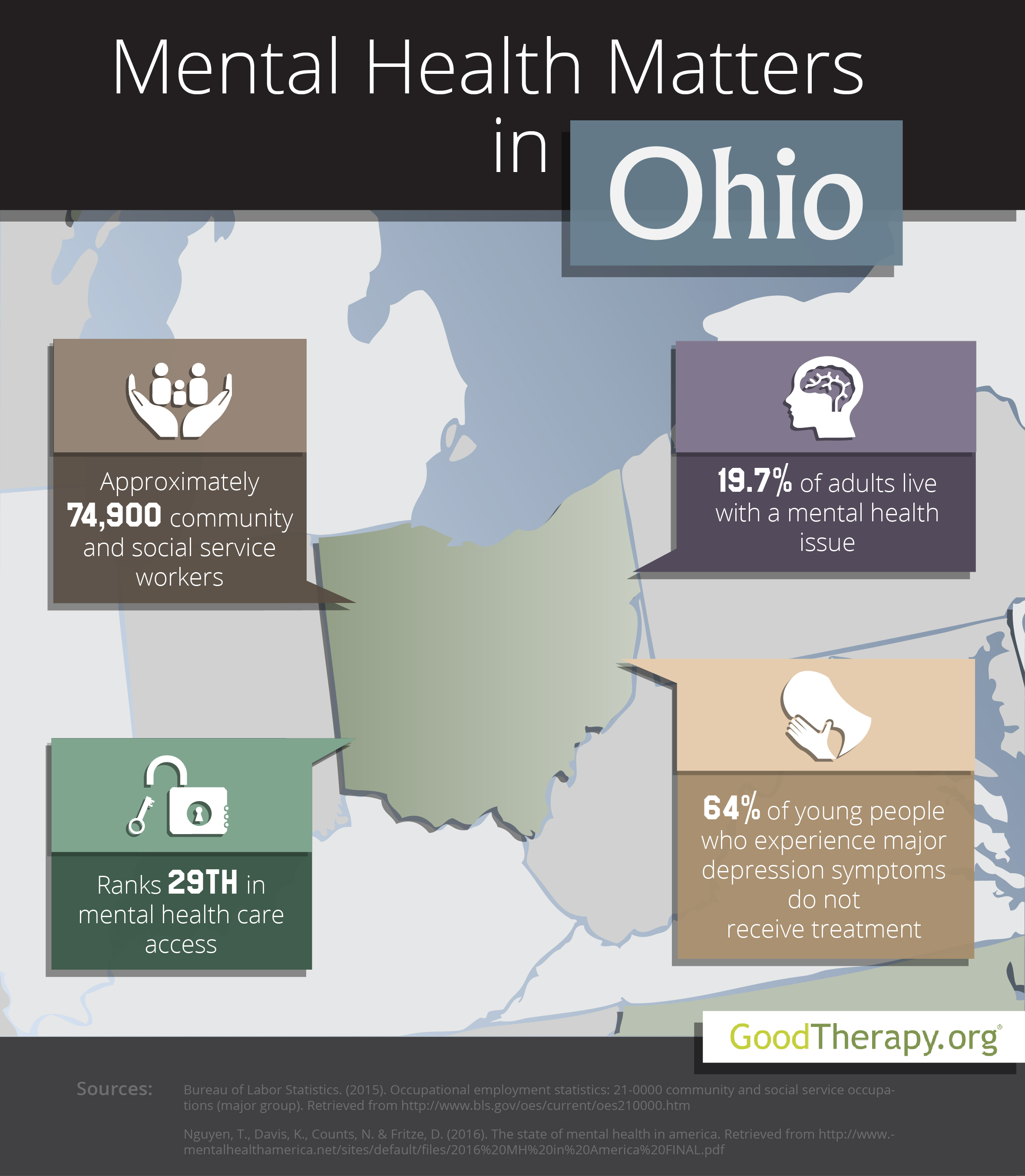 Ohio Mental Health Statistics